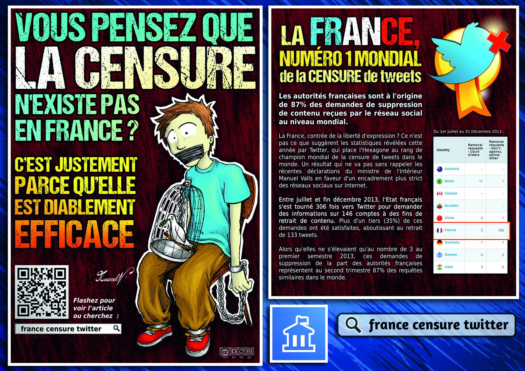 http://www.informaction.info/sites/default/files/images/art5_-_france_censure_twitter.jpg