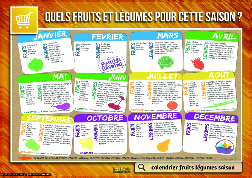 http://www.informaction.info/sites/default/files/images/cm1_-_calendrier_fruits_legumes_saison_v2_copie.png