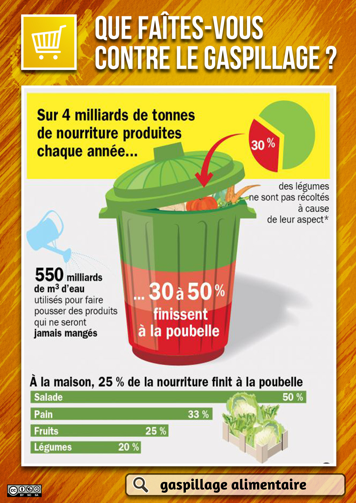 http://www.informaction.info/sites/default/files/images/cm6_-_gaspillage_alimentaire.jpg